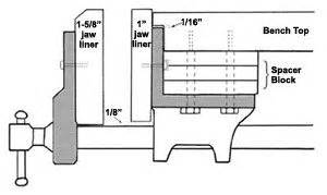 diagram of a bench vice woodwork wood bench vise parts plans pdf free