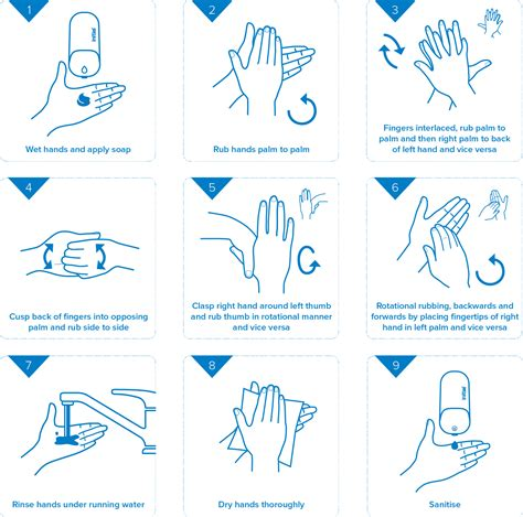 how to wash hand properly in step by step and propery the 9 steps of proper washing initial australia