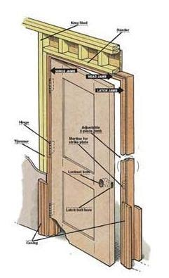 how to build an exterior door frame how to build an exterior door frame