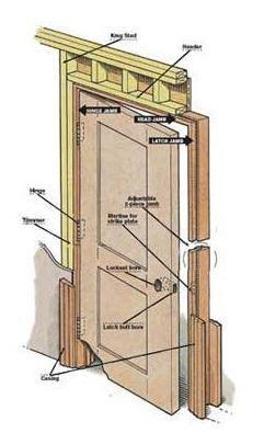 hang a prehung interior door 25 best prehung doors ideas on iron front