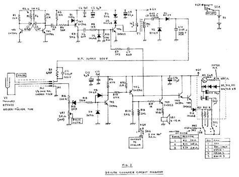 geiger counter diagram build a geiger counter and ratemeter