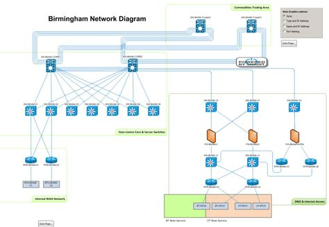 network mapping program top 10 best network management software network mapping