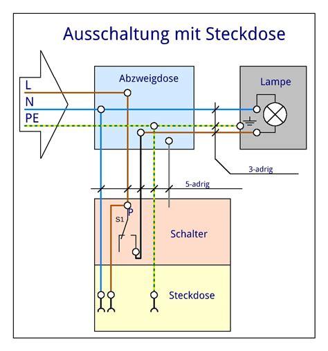 Zementestrich Preise Sack 2188 by Aufputz Lichtschalter Montieren H 228 User Immobilien Bau