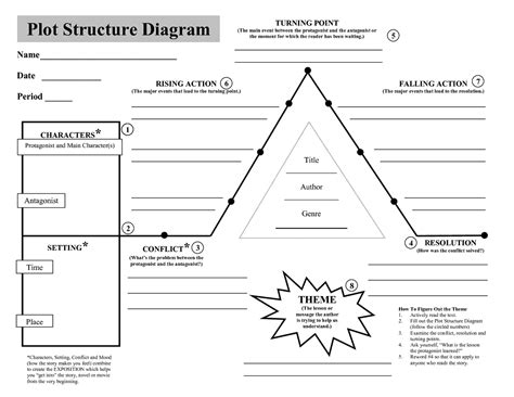story pyramid template plot structure diagrams printable diagram