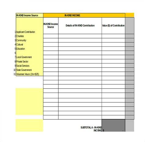 sle excel budget template 10 simple budget template
