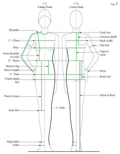 How To Take Body Measurements From Le Divan Sewing Fashion Reference Pinterest Body Suit Measurements Template