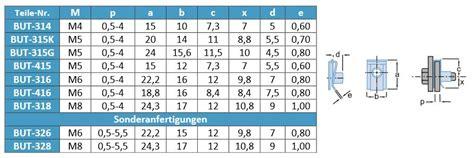 Gewinde M8 Vorbohren by Schnappmutter Mit Metrischem Gewinde
