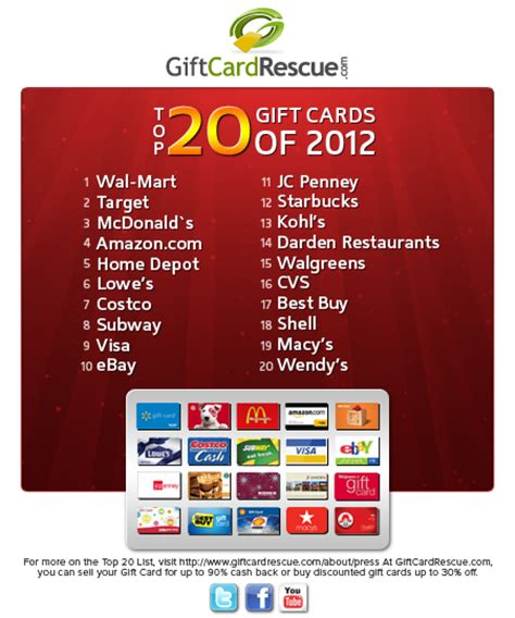 Where Can I Use Best Buy Gift Card - gift cards archives beyond the coupon