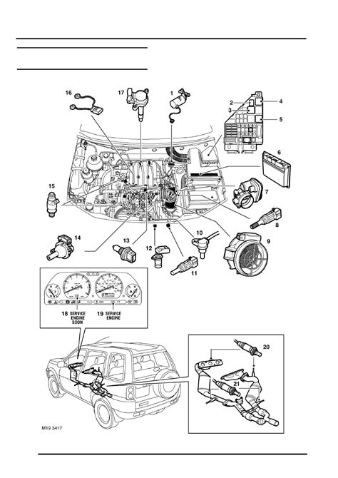 land rover discovery ii fuse box diagram kleinn air horn