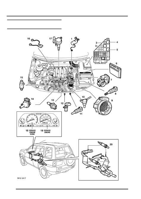 Land Rover Freelander 2003 Engine Diagram Rover Auto