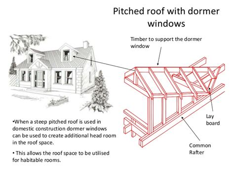 Section Through Dormer Window Roofs And Truss