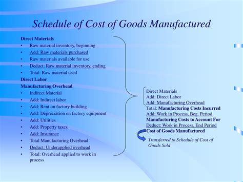 manufacturing schedule template multi user manufacturing