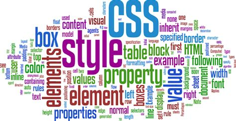 retno s blog cascading style sheets css css what is cascading style sheets practic web