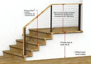 banister regulations railing building codes guard rail height requirements