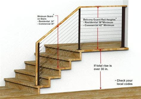 Height Of Banister On Stairs by Railing Building Codes Guard Rail Height Requirements