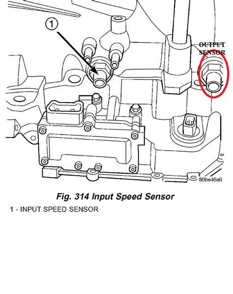 2002 dodge neon check engine light check engine light mazda rx8 check free engine image for