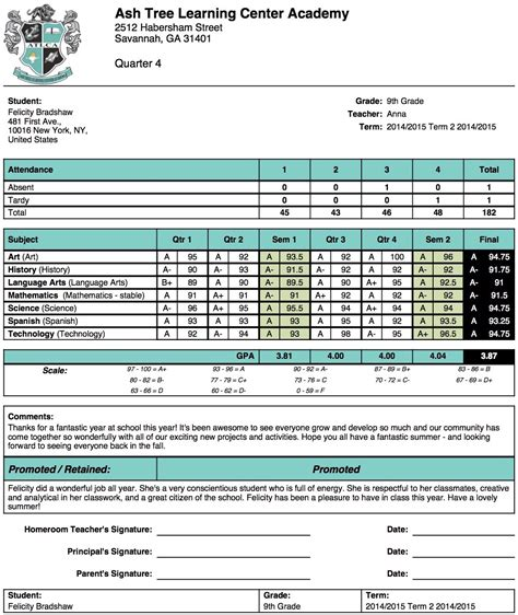 High School Report Card Template Ultramodern Imagine Atlca 1 Atlca Helendearest Report Card Template College