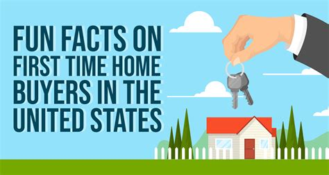 Time Home Buyer Programs Secret Mortgage Options by Find Time Home Buyer Mortgage Loans For All Credit