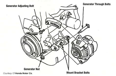 alternator diagram the service consultant s basics of starting charging