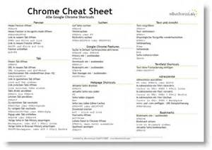 Little alchemy cheat sheet related keywords amp suggestions little