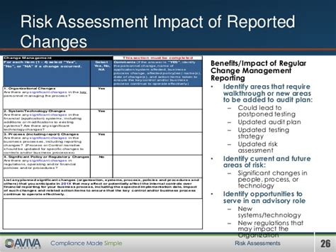 Risk Assessments Best Practice And Practical Approaches Webinar Change Management Risk Assessment Template