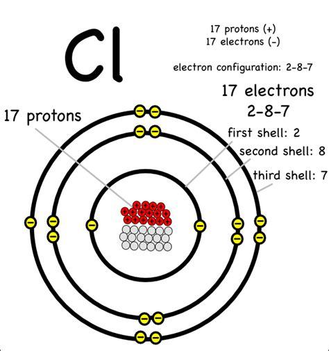 who found the proton wow signal ufo structure lattice valley