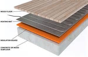 Floor Mats Underwood Underfloor Heating Underwood Kit 140 Watt Per M2 3 5m2 Ebay
