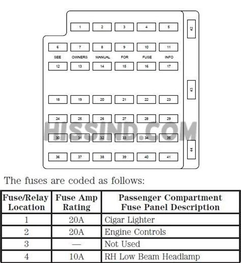 2000 ford mustang fuse panel diagram 2000 ford mustang v6 v8 fuse box diagram relay