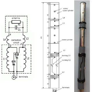 design  eh antenna   posible type  aircraft
