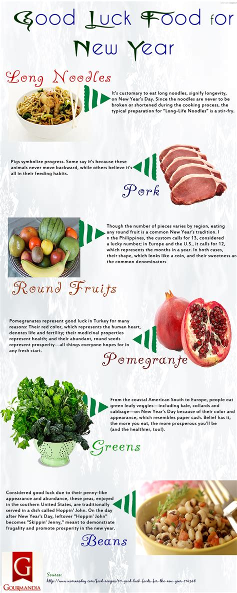 new year luck foods luck food infographic daily infographic