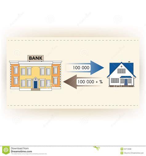 comprare casa con ipoteca prestamos rapidos para empresas home