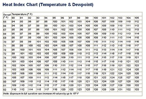 index of images temp 0 00 smitty s synoptic synopsis it s a sad day