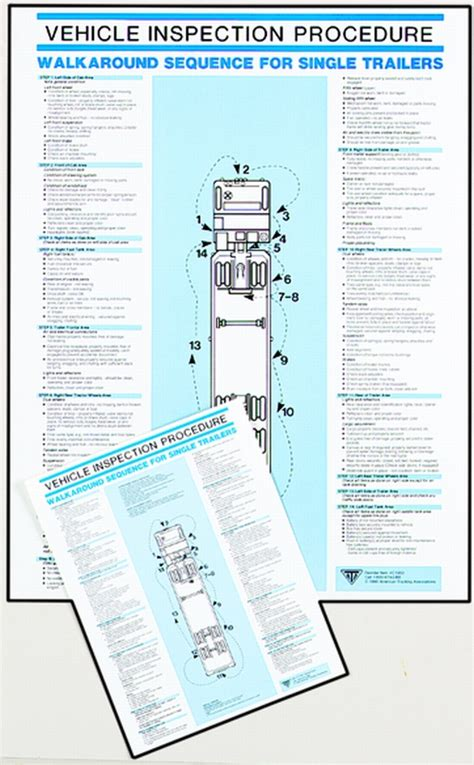 Car Rental Inspection Diagram Car Free Engine Image For User Manual Download Trailer Inspection Template