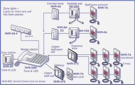 ip call system wiring diagram wiring diagram