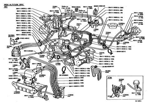 kia sorento engine wiring wiring diagram with description