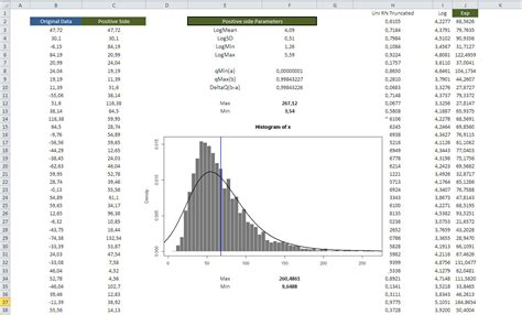 excel tutorial normal distribution simulation truncate lognormal distribution with excel