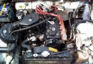 Suzuki Sj413 Parts Suzukijeepinfo Suzuki Sj Engine Component