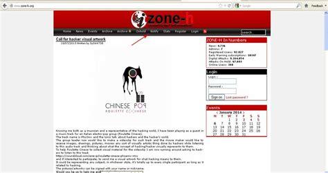 Fungsi Zone Domain