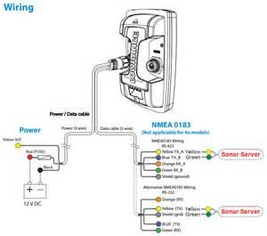 lowrance nmea 0183 wiring lowrance wiring diagram free