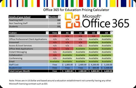 How Much Does Office 365 Cost office 365 for education bfc networks part 3