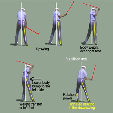 golf swing weight transfer understanding golf swing weight shift