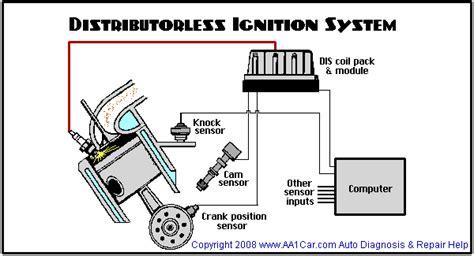 Crankshaft Amp Camshaft Position Sensors