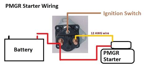 ford   starter solenoid wiring diagram     picture schematic ford