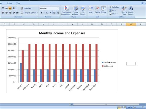 monthly budget chart template personal expense tracker worksheet budget chart template