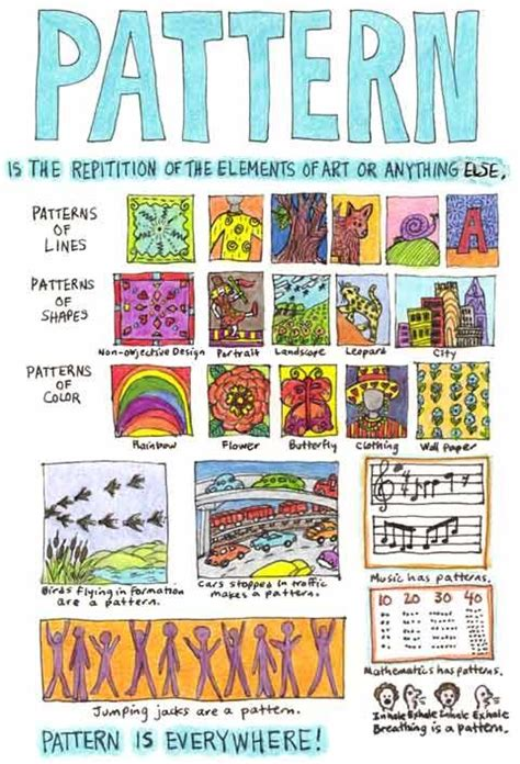 Pattern Definition Art Element | principles of design printables pattern emphasis