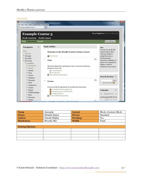 moodle themes anomaly a look at moodle 2 themes