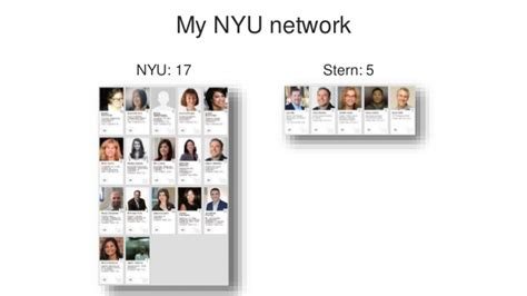 Linkedin Nyu Mba by Linkedin Helping Students And Schools Be Successdul