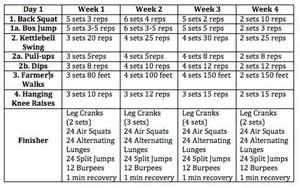 8 week spartan beast training program stack
