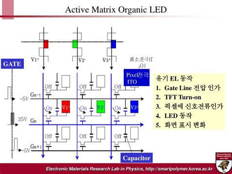 active matrix organic light emitting diode display technology active matrix organic light emitting diode technology 28 images what you should about
