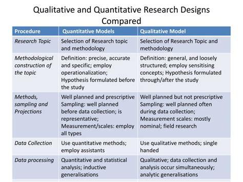 research design is qualitative types of quantitative research designs ppt